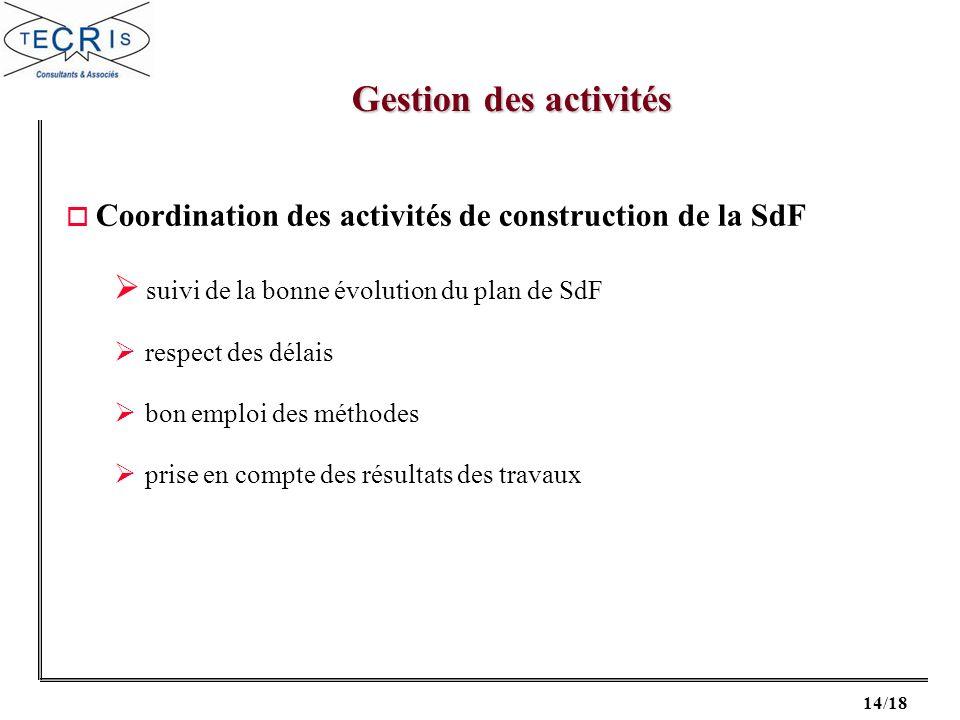 Gestion des activités Coordination des activités de construction de la SdF. suivi de la bonne évolution du plan de SdF.