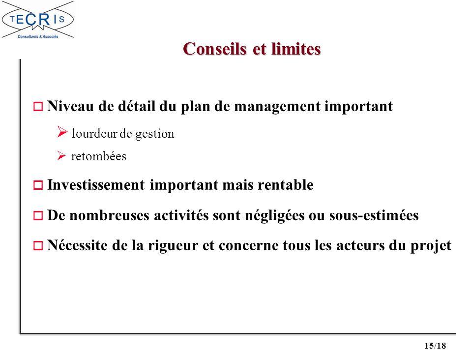 Conseils et limites Niveau de détail du plan de management important