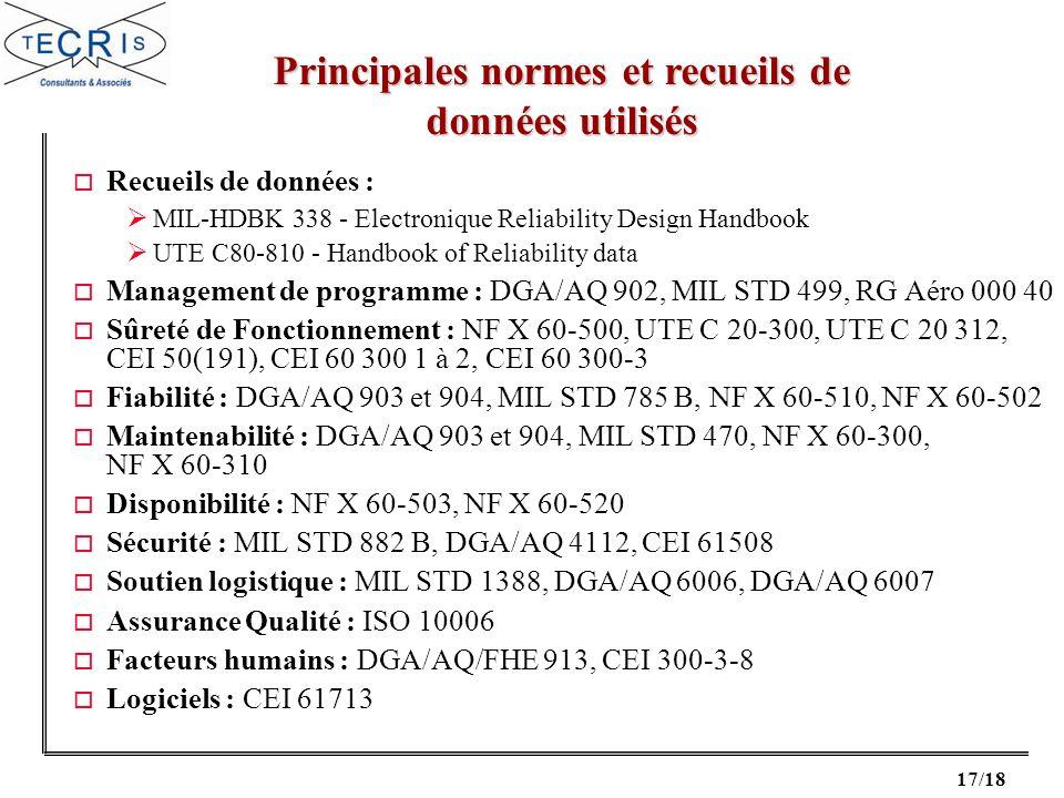 Principales normes et recueils de données utilisés