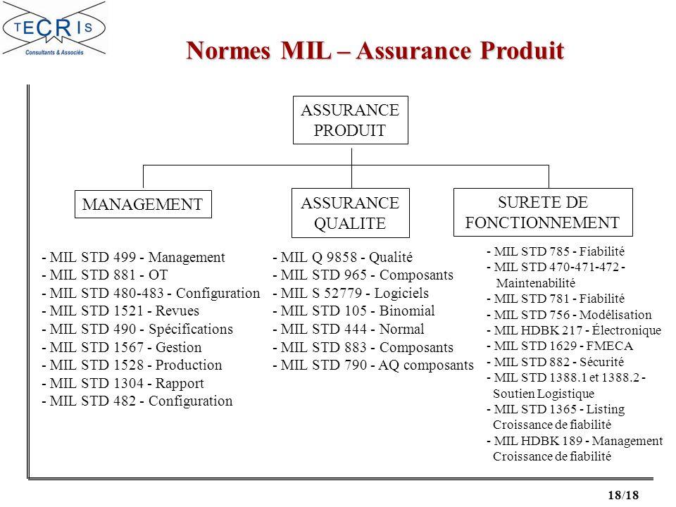 Normes MIL – Assurance Produit