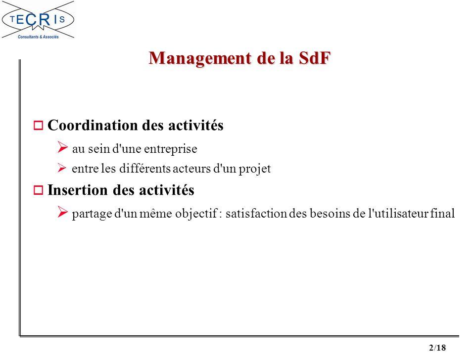 Management de la SdF Coordination des activités