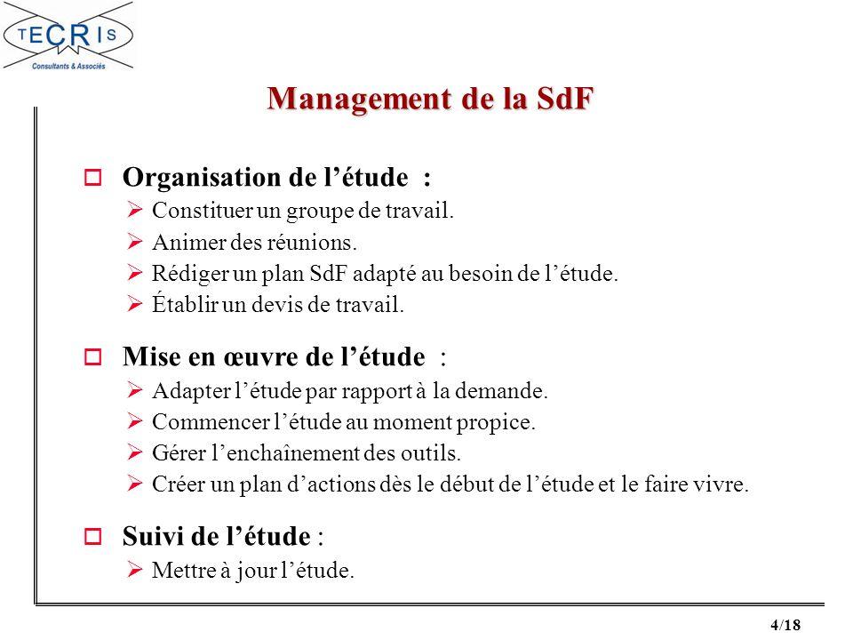 Management de la SdF Organisation de l'étude :