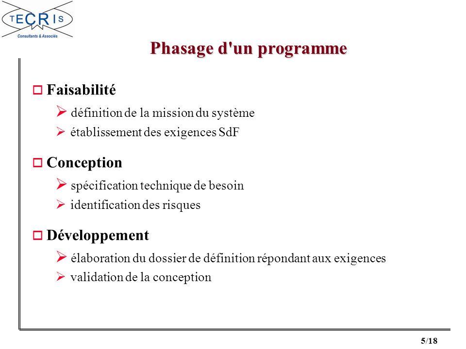 Phasage d un programme Faisabilité définition de la mission du système