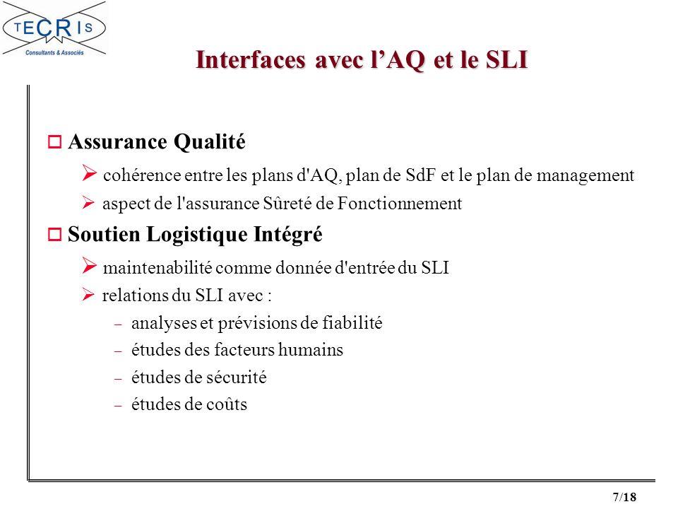 Interfaces avec l'AQ et le SLI