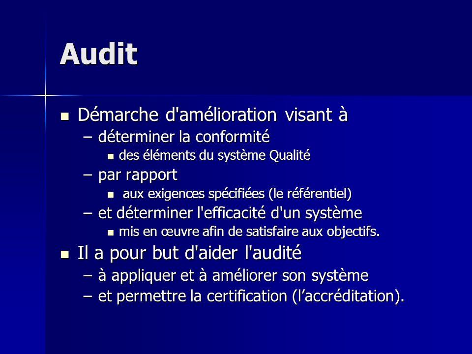 Audit Démarche d amélioration visant à Il a pour but d aider l audité