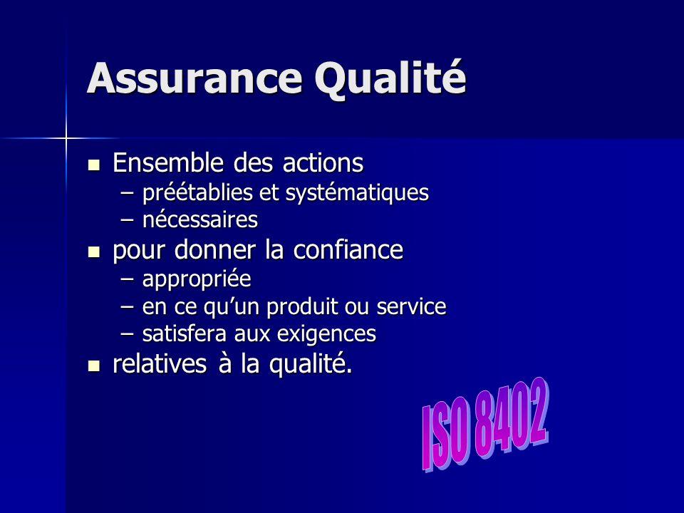 Assurance Qualité ISO 8402 Ensemble des actions