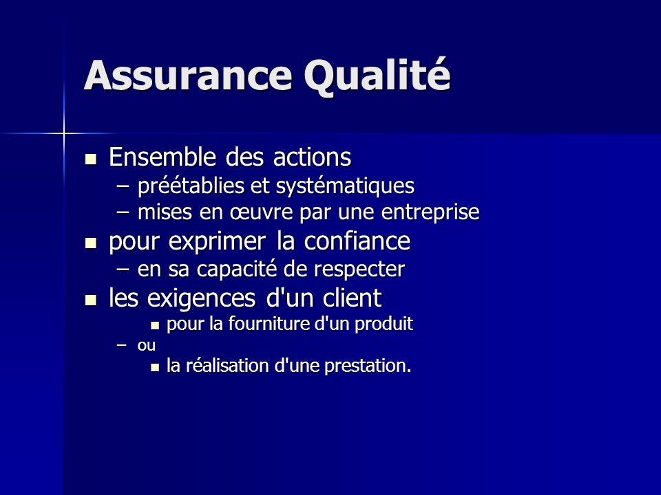 Assurance Qualité Ensemble des actions pour exprimer la confiance