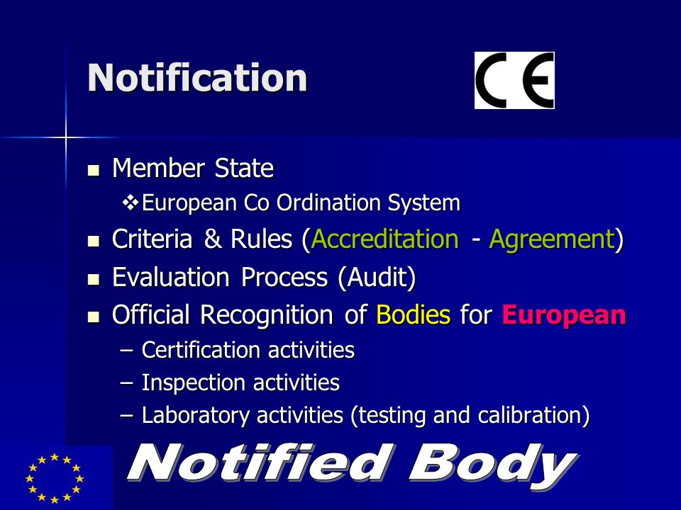 Notification Notified Body Member State