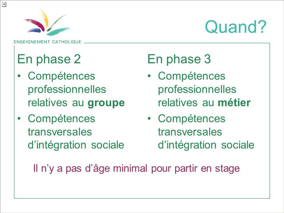Quand En phase 2. Compétences professionnelles relatives au groupe. Compétences transversales d'intégration sociale.