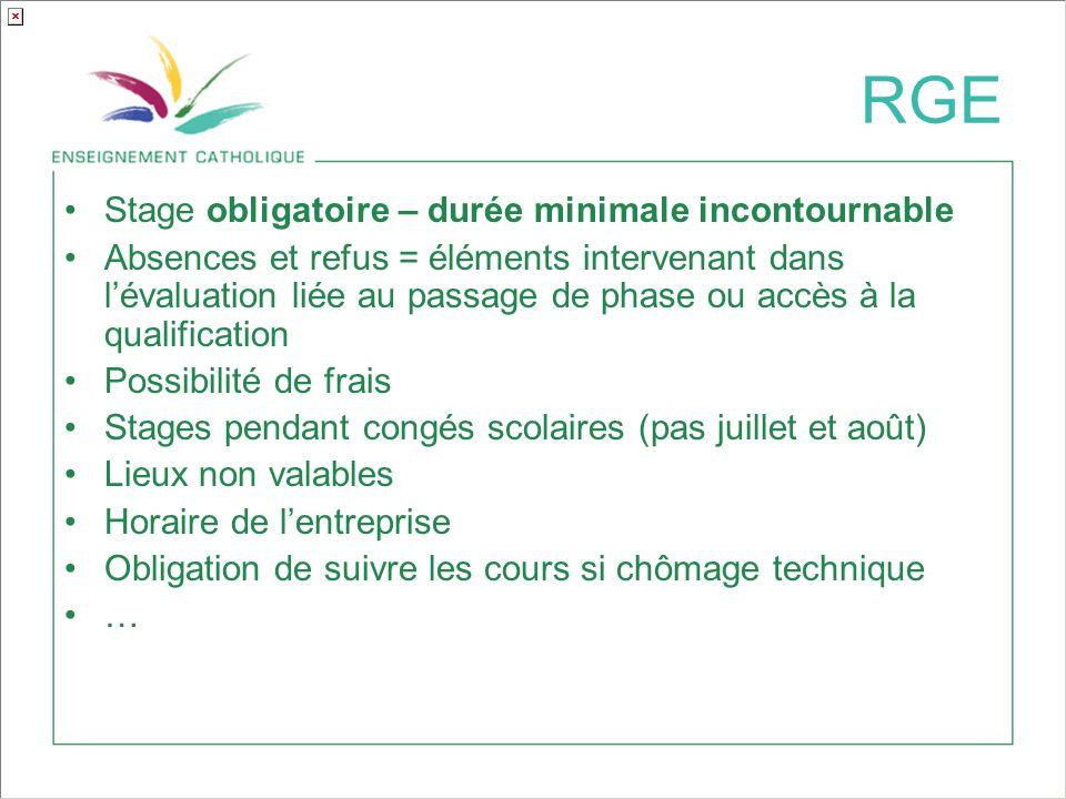 RGE Stage obligatoire – durée minimale incontournable