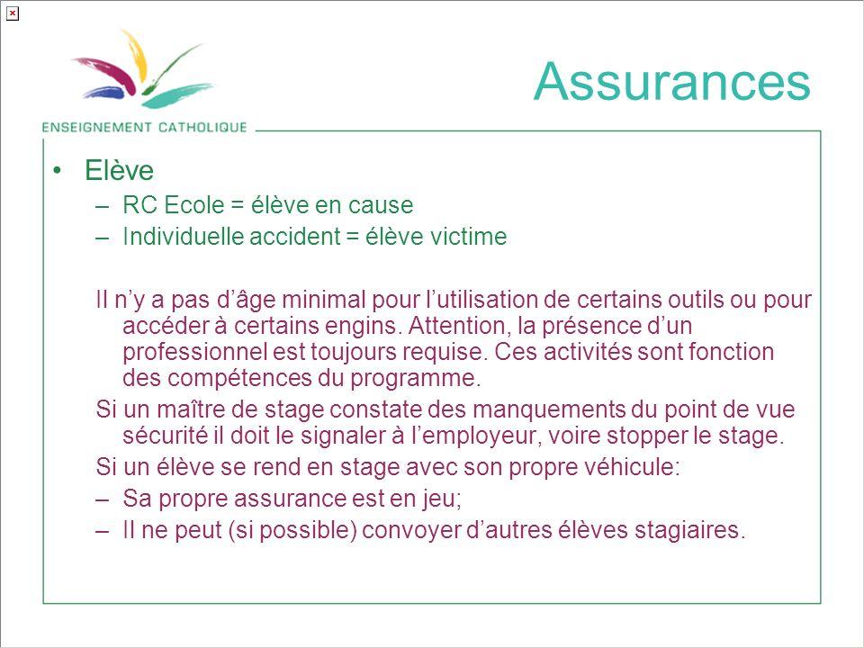 Assurances Elève RC Ecole = élève en cause