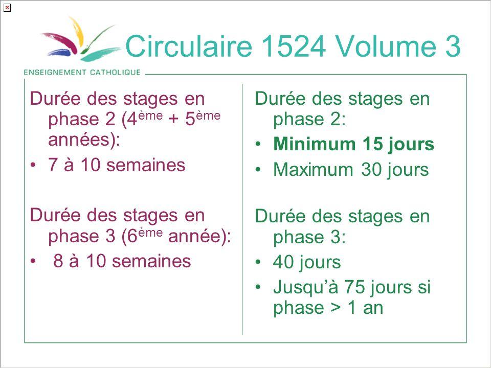 Circulaire 1524 Volume 3 Durée des stages en phase 2 (4ème + 5ème années): 7 à 10 semaines. Durée des stages en phase 3 (6ème année):