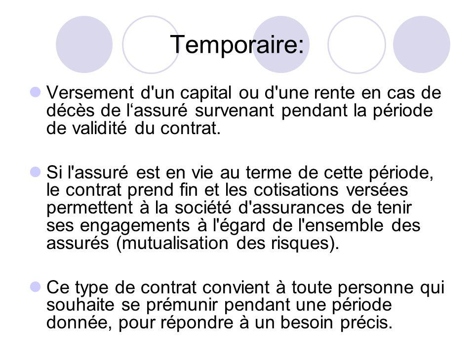 Temporaire: Versement d un capital ou d une rente en cas de décès de l'assuré survenant pendant la période de validité du contrat.