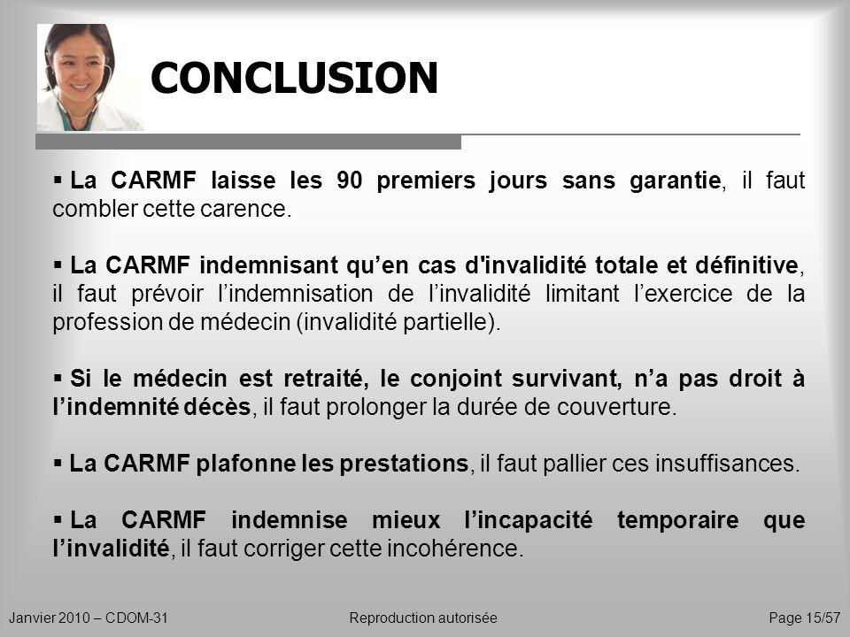 CONCLUSION La CARMF laisse les 90 premiers jours sans garantie, il faut combler cette carence.