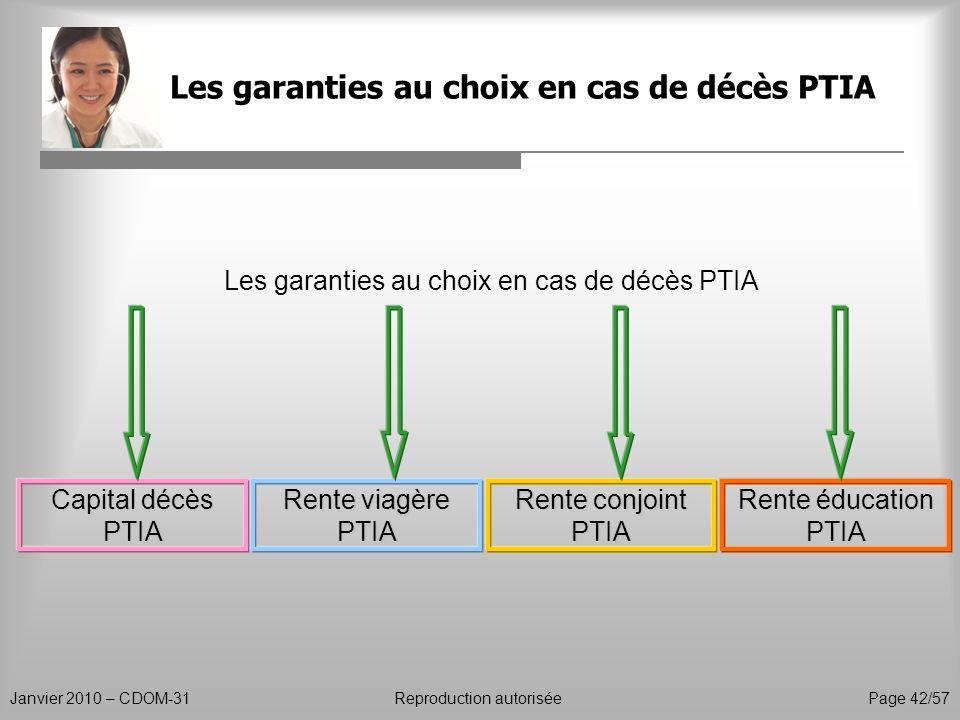 Les garanties au choix en cas de décès PTIA
