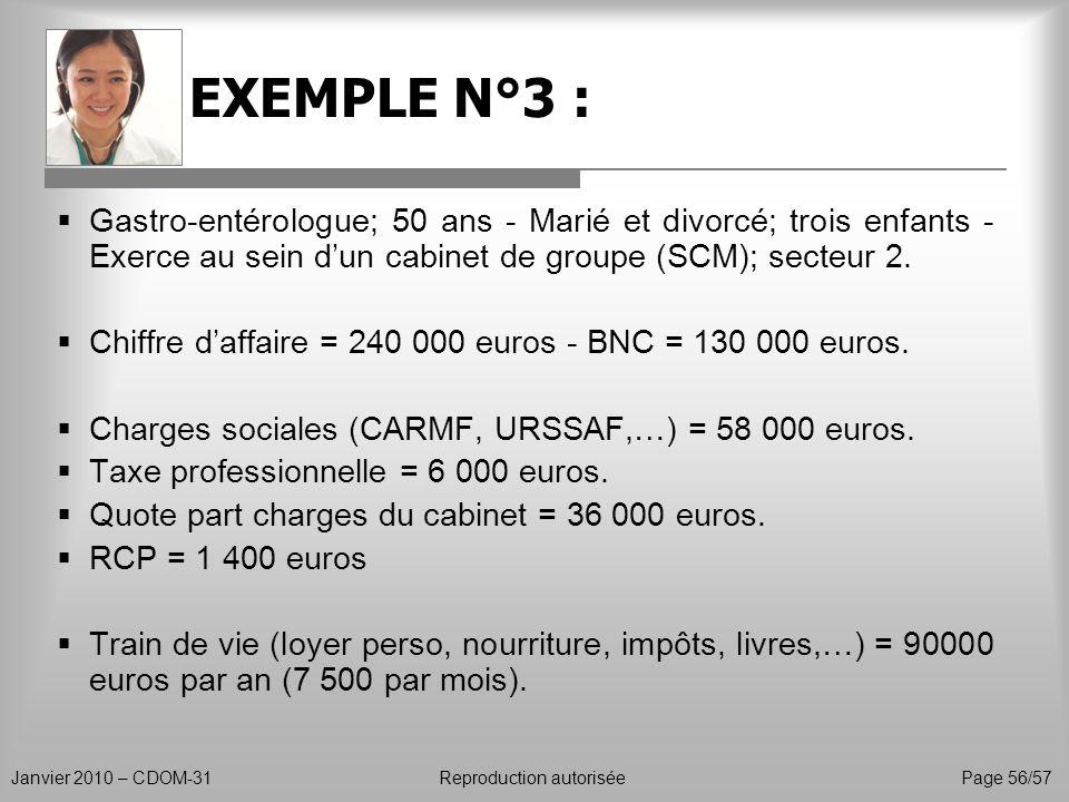 EXEMPLE N°3 : Gastro-entérologue; 50 ans - Marié et divorcé; trois enfants - Exerce au sein d'un cabinet de groupe (SCM); secteur 2.