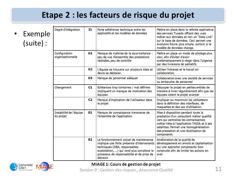 Etape 2 : les facteurs de risque du projet