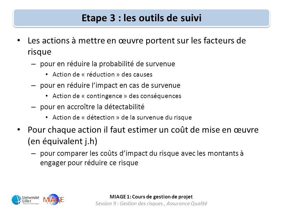 Etape 3 : les outils de suivi