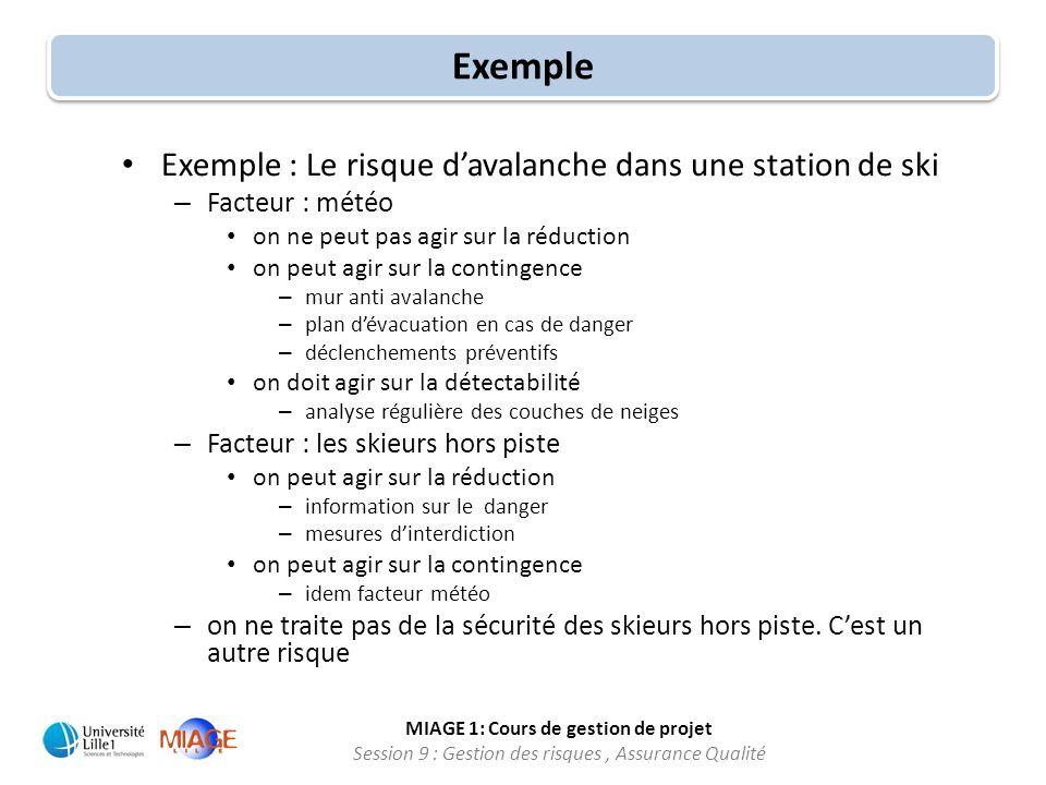 Exemple Exemple : Le risque d'avalanche dans une station de ski