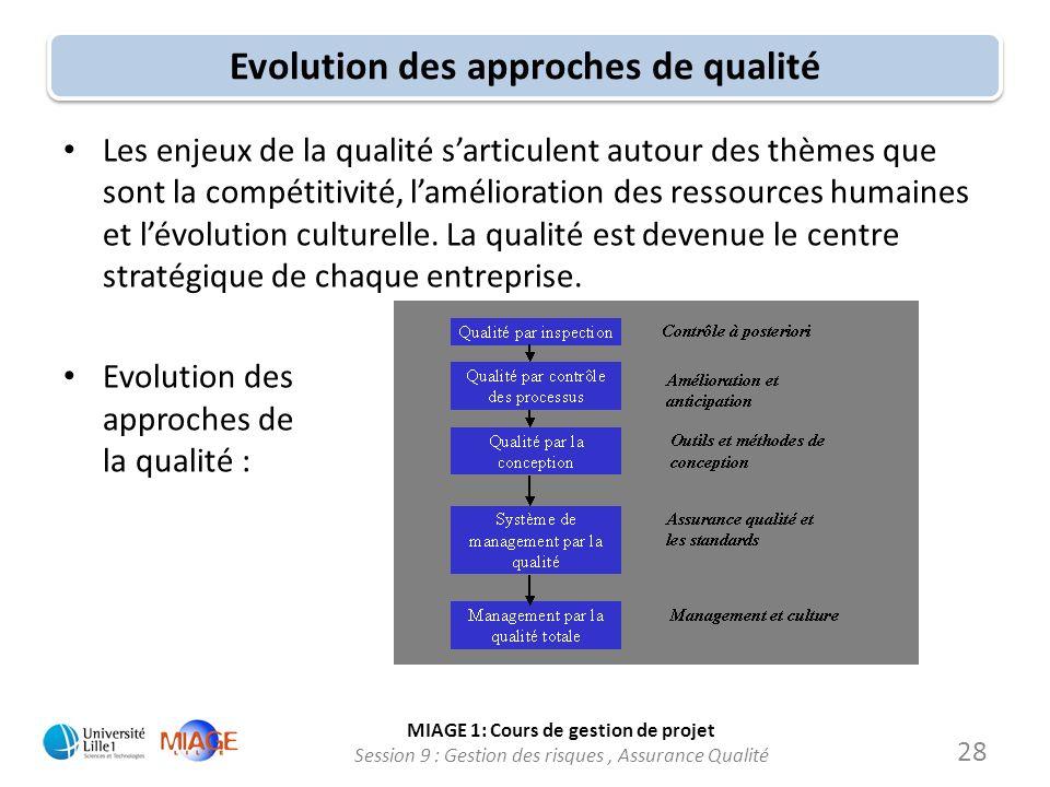 Evolution des approches de qualité