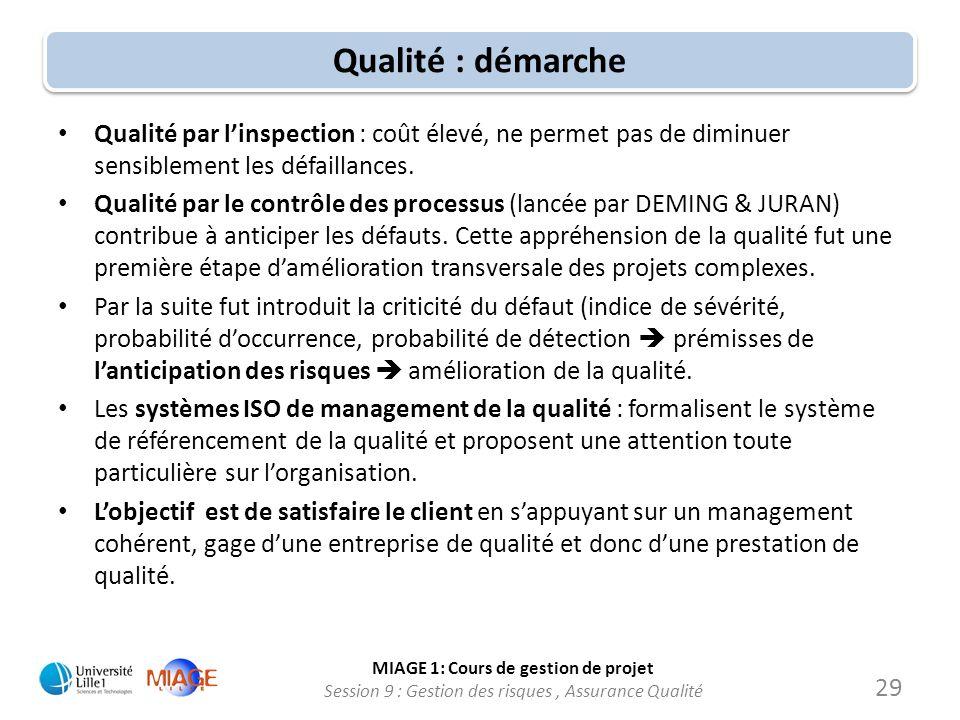 Qualité : démarche Qualité par l'inspection : coût élevé, ne permet pas de diminuer sensiblement les défaillances.