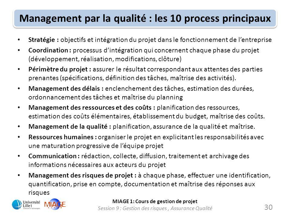 Management par la qualité : les 10 process principaux