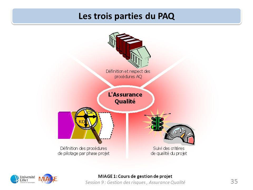 Les trois parties du PAQ