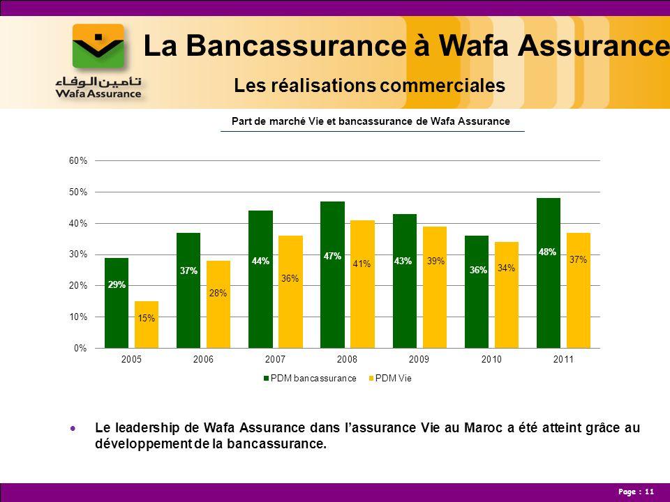 Part de marché Vie et bancassurance de Wafa Assurance