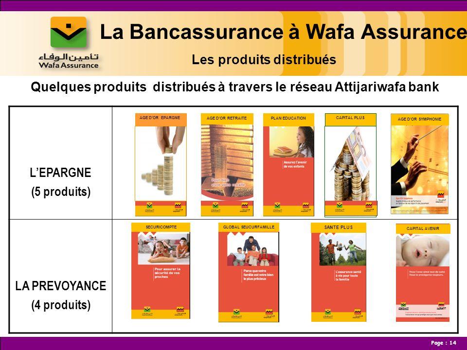 Quelques produits distribués à travers le réseau Attijariwafa bank