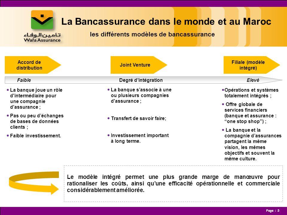 La Bancassurance dans le monde et au Maroc