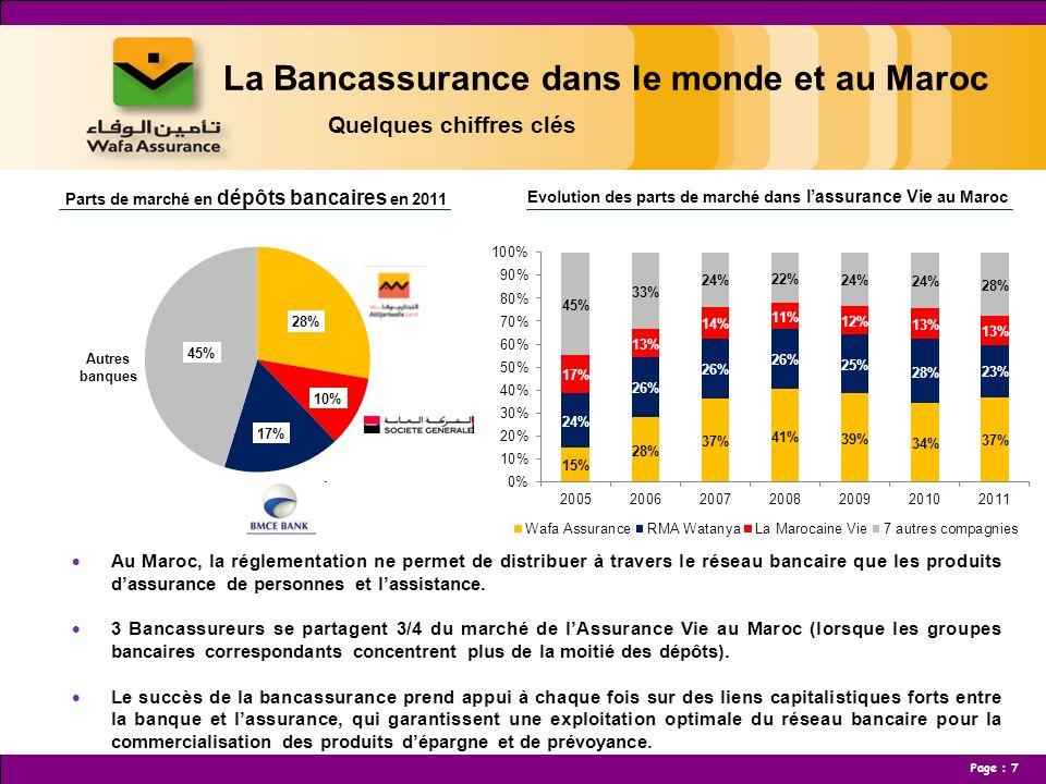 La Bancassurance dans le monde et au Maroc Quelques chiffres clés