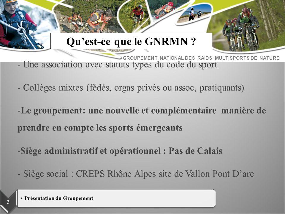 Qu'est-ce que le GNRMN Une association avec statuts types du code du sport. Collèges mixtes (fédés, orgas privés ou assoc, pratiquants)