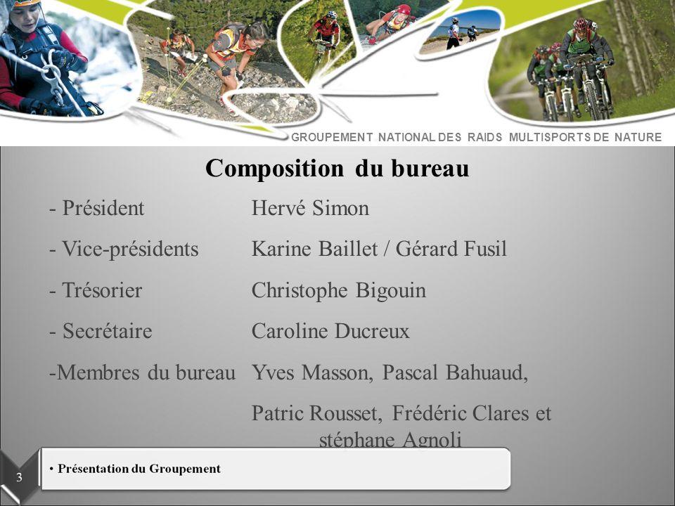 Composition du bureau Président Hervé Simon