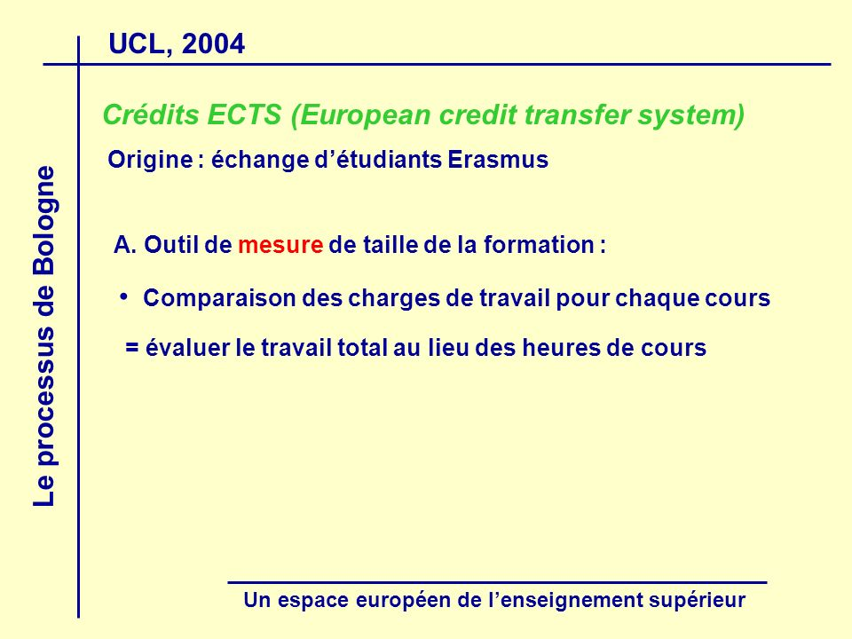 Crédits ECTS (European credit transfer system)