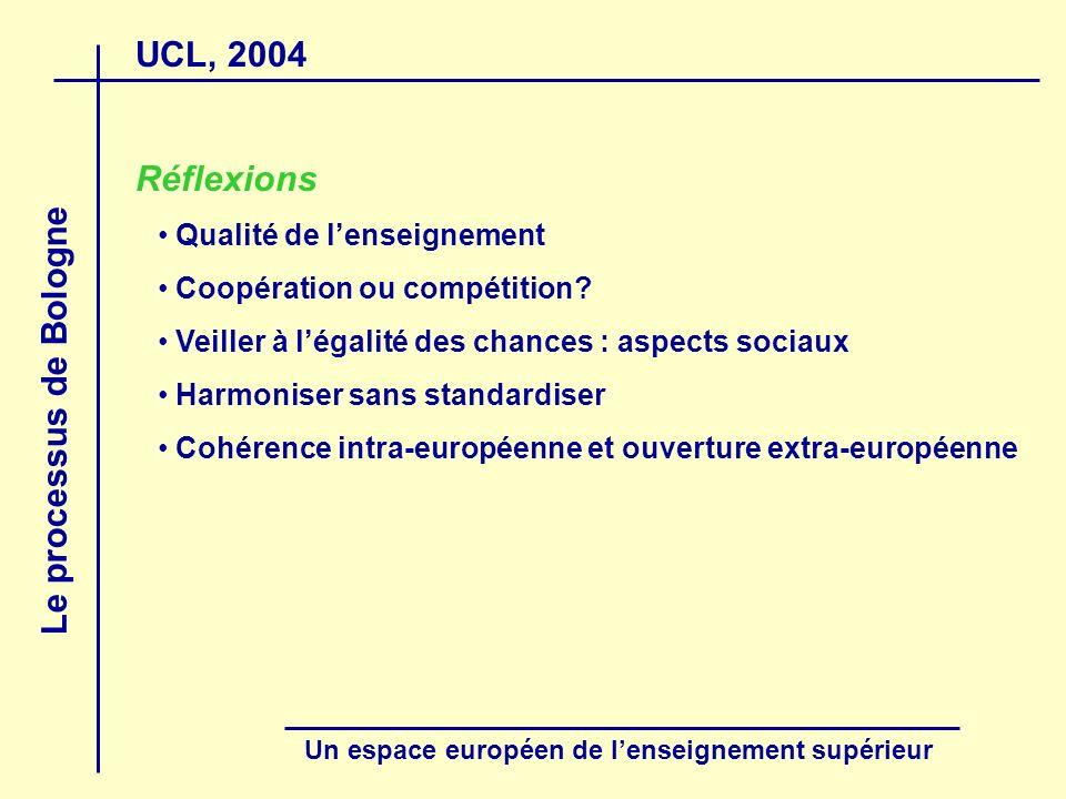 Réflexions Qualité de l'enseignement Coopération ou compétition