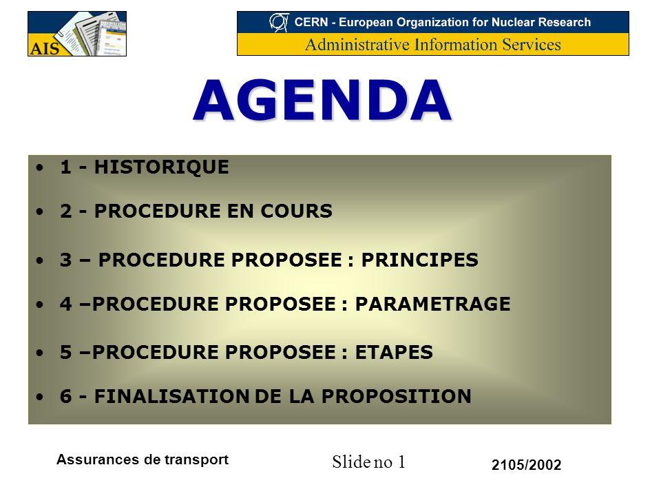 AGENDA 1 - HISTORIQUE 2 - PROCEDURE EN COURS