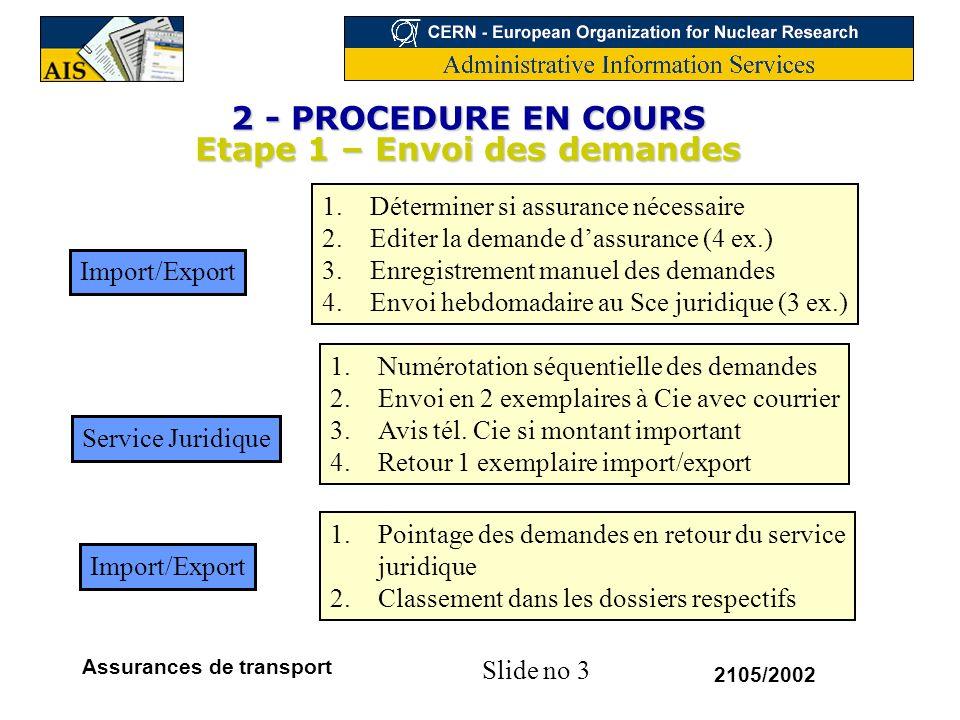 2 - PROCEDURE EN COURS Etape 1 – Envoi des demandes