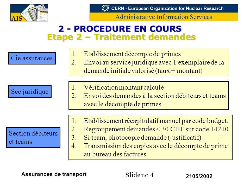 2 - PROCEDURE EN COURS Etape 2 – Traitement demandes