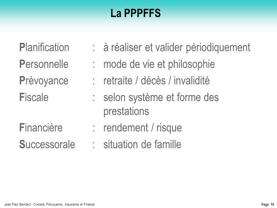 La PPPFFS Planification : à réaliser et valider périodiquement. Personnelle : mode de vie et philosophie.