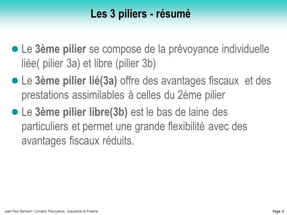 Les 3 piliers - résumé Le 3ème pilier se compose de la prévoyance individuelle liée( pilier 3a) et libre (pilier 3b)