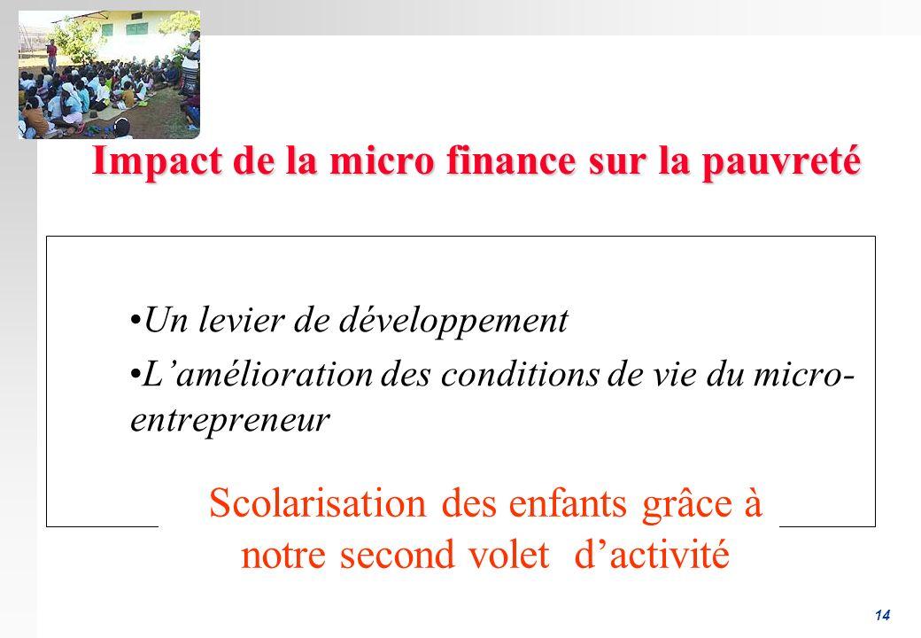 Impact de la micro finance sur la pauvreté