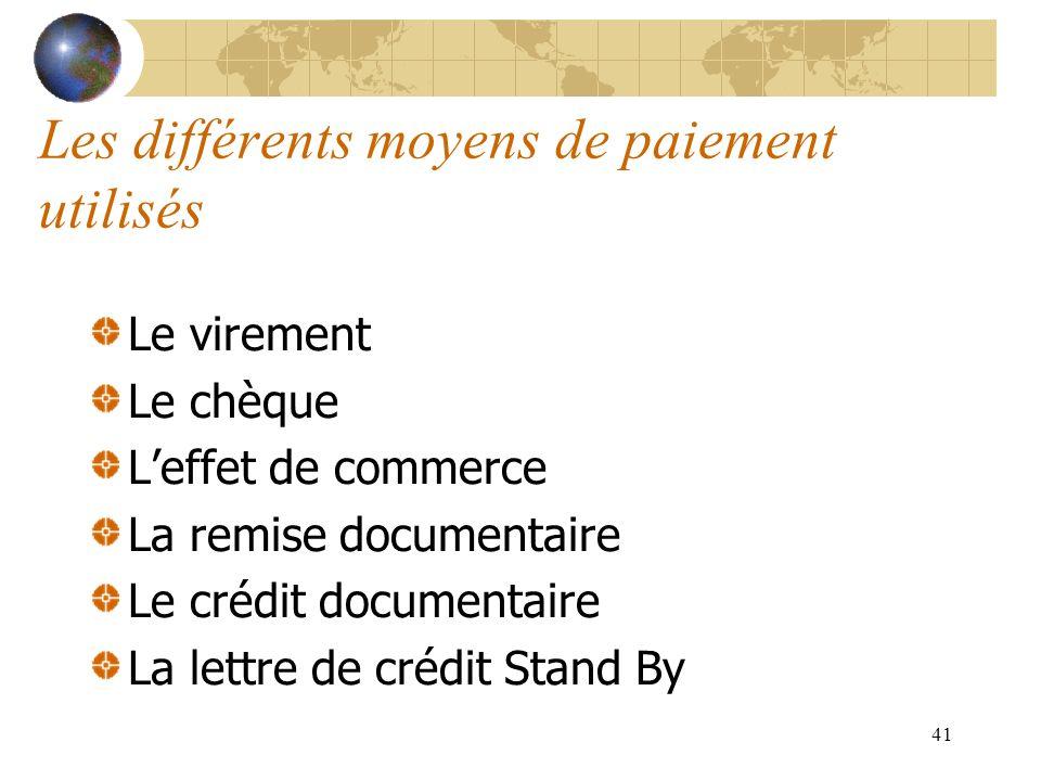 Les différents moyens de paiement utilisés