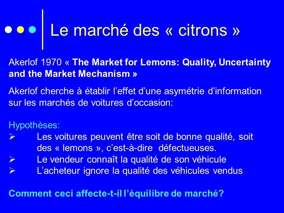 Le marché des « citrons »