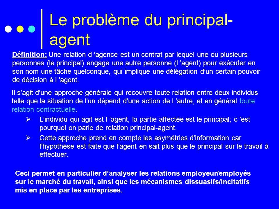 Le problème du principal-agent
