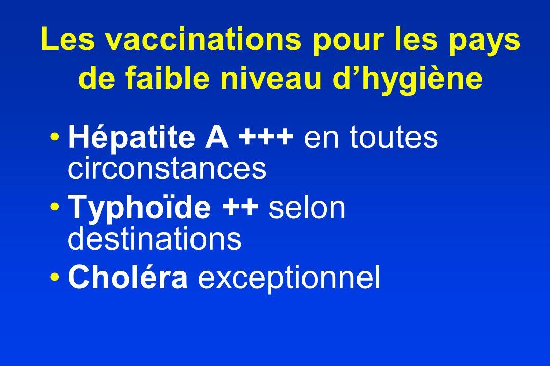 Les vaccinations pour les pays de faible niveau d'hygiène