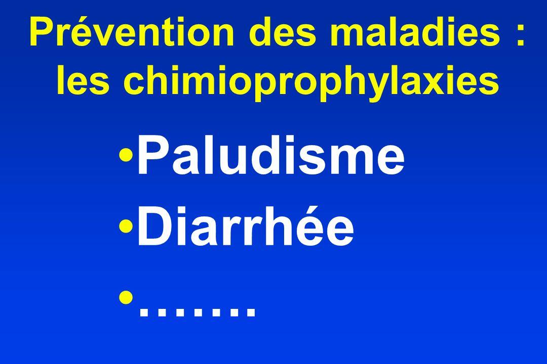 Prévention des maladies : les chimioprophylaxies