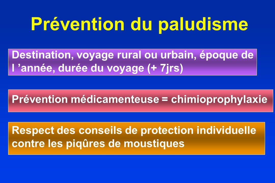 Prévention du paludisme
