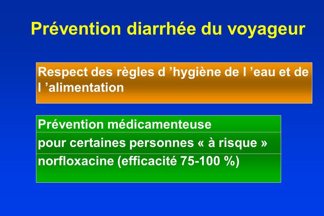 Prévention diarrhée du voyageur