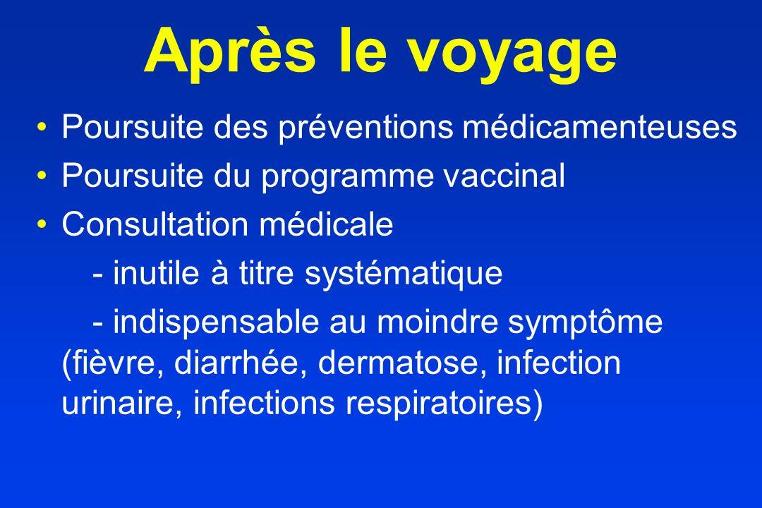 Après le voyage Poursuite des préventions médicamenteuses