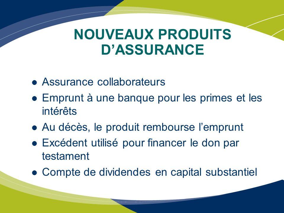 NOUVEAUX PRODUITS D'ASSURANCE